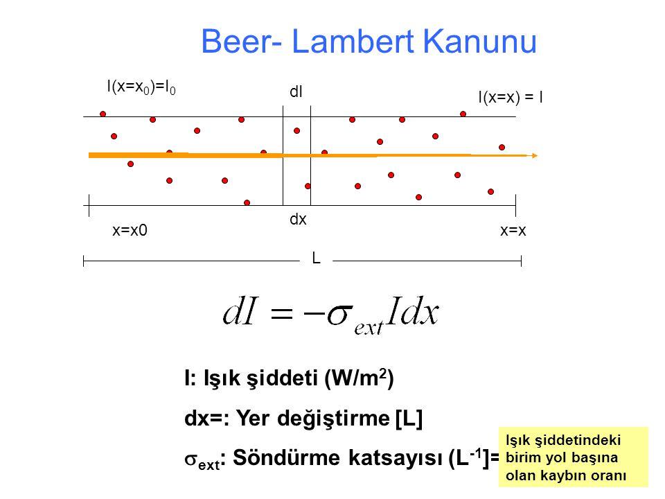 Beer- Lambert Kanunu I: Işık şiddeti (W/m2) dx=: Yer değiştirme [L]